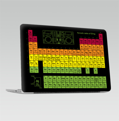 Periodic table of DJing - Наклейки на 2016-2018 – Macbook Pro Touch Bar